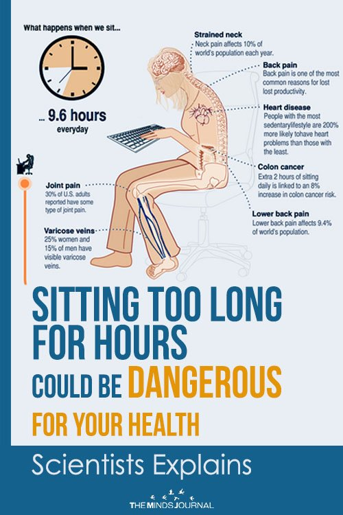 Sitting Too Long For Hours Could Be Dangerous For Your Health, Scientists Explains