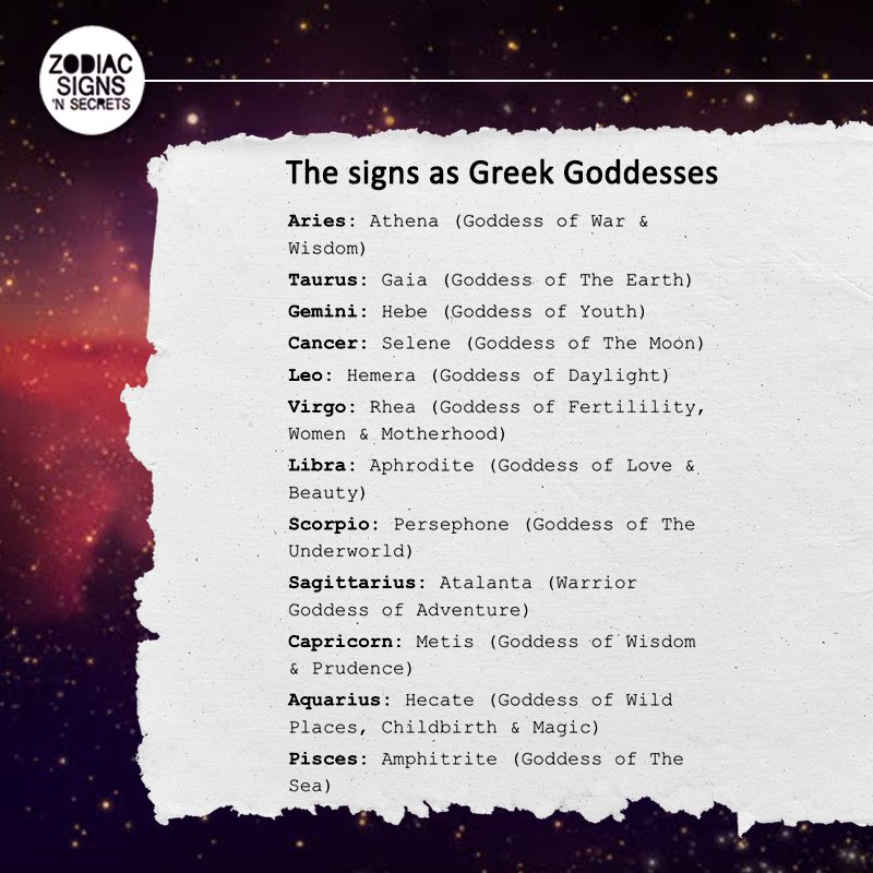 The Signs As Greek Goddesses