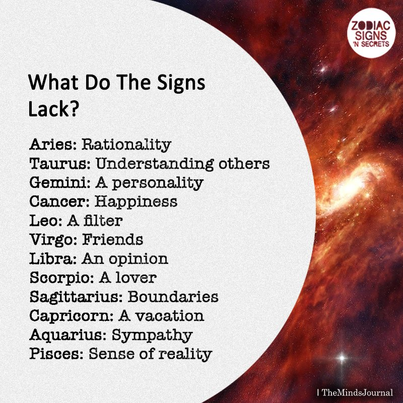 What Do The Signs Lack