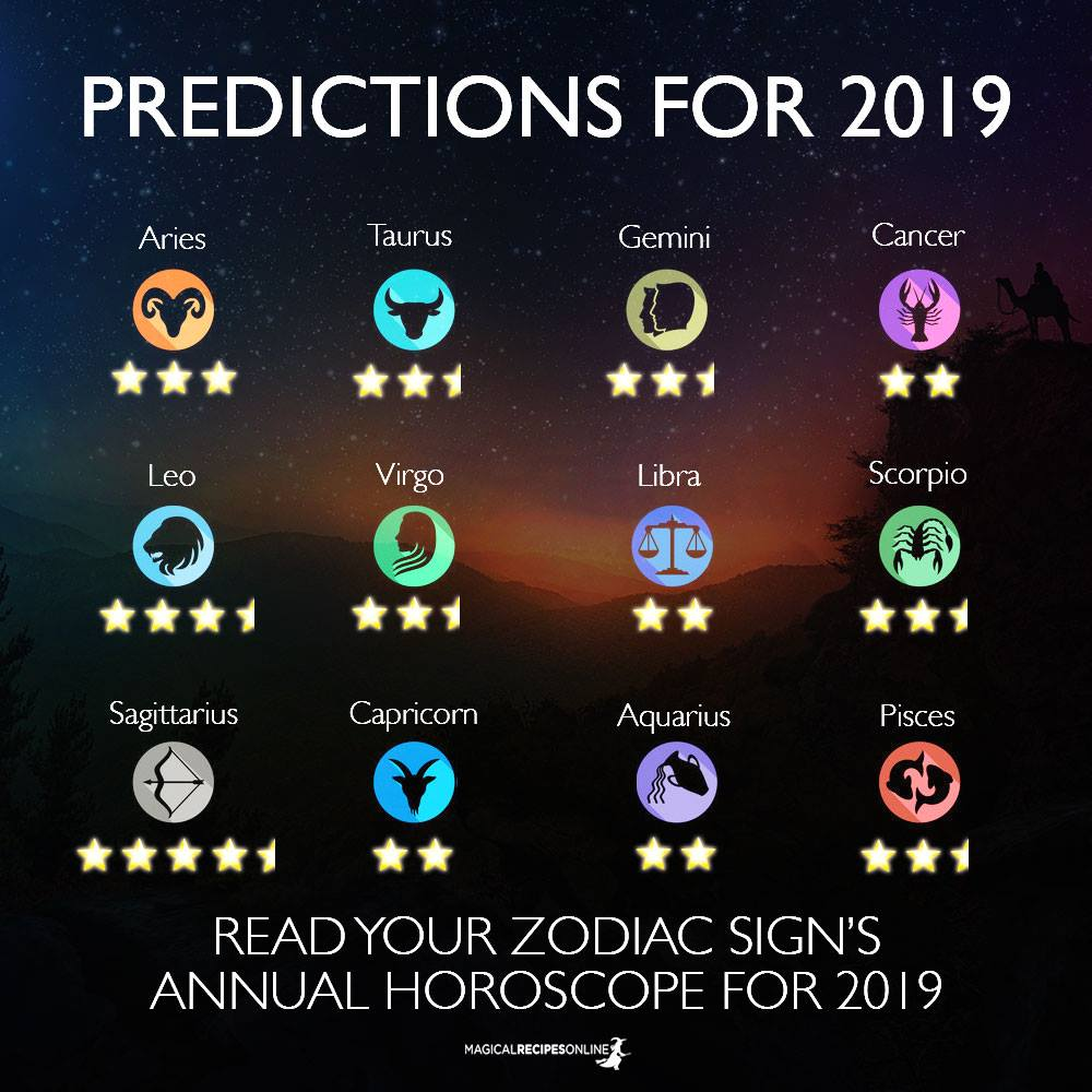 Predictions for 2019