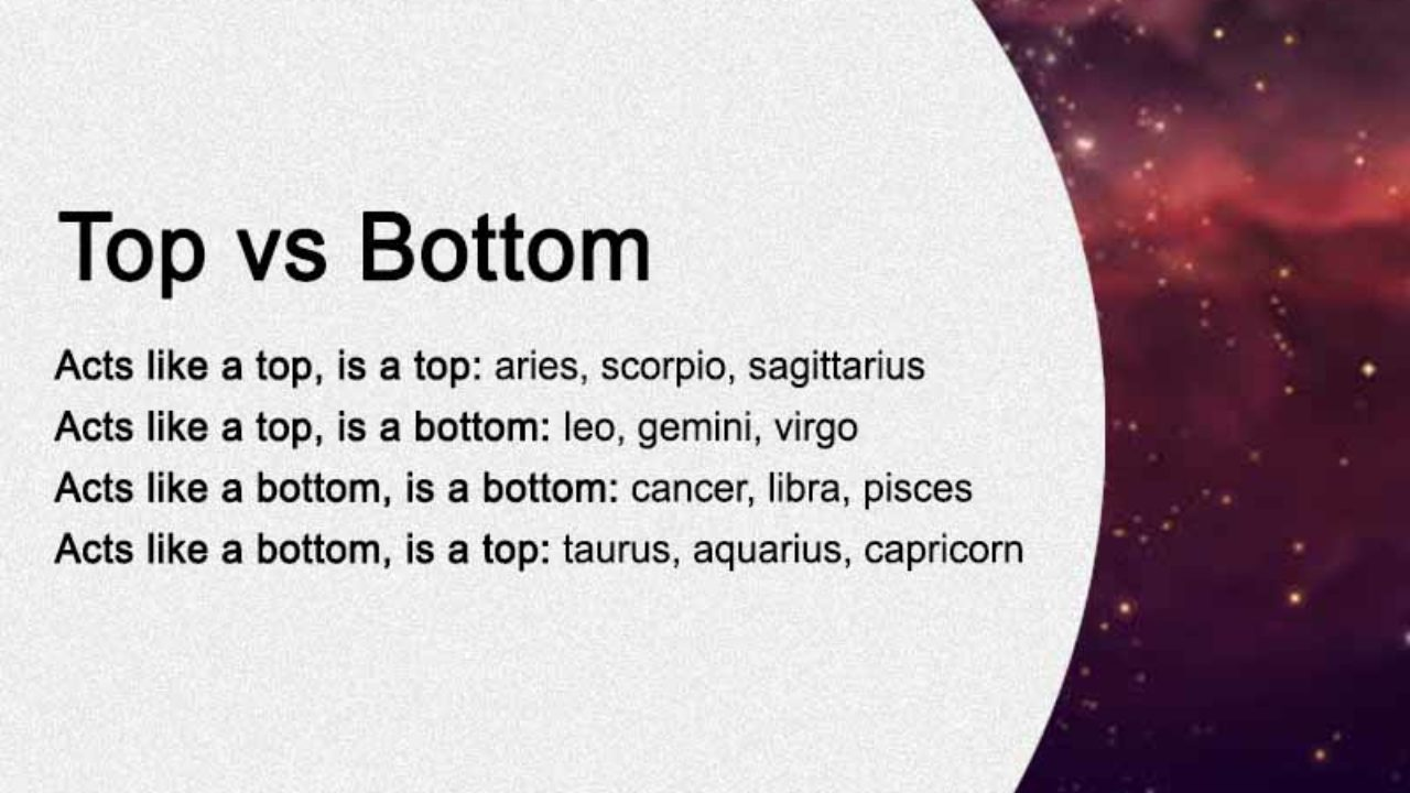 Signs As Top vs Bottom