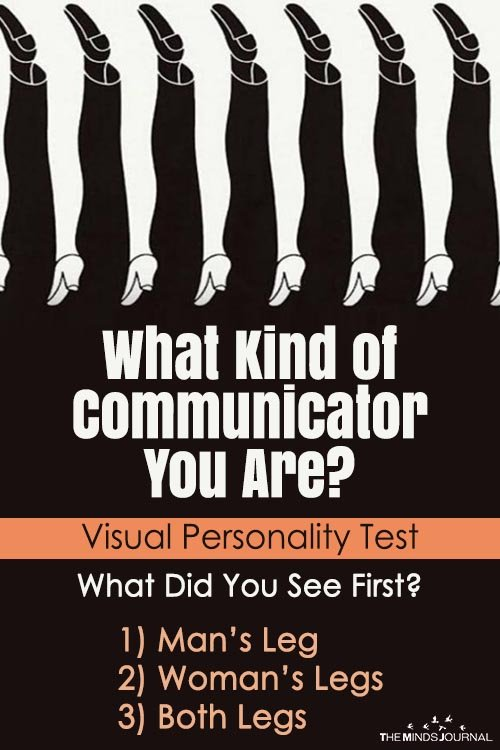 What Kind of Communicator You Are Visual Personality Test