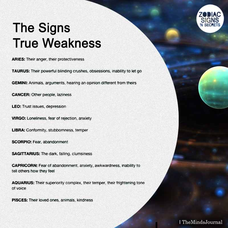 The Signs True Weakness