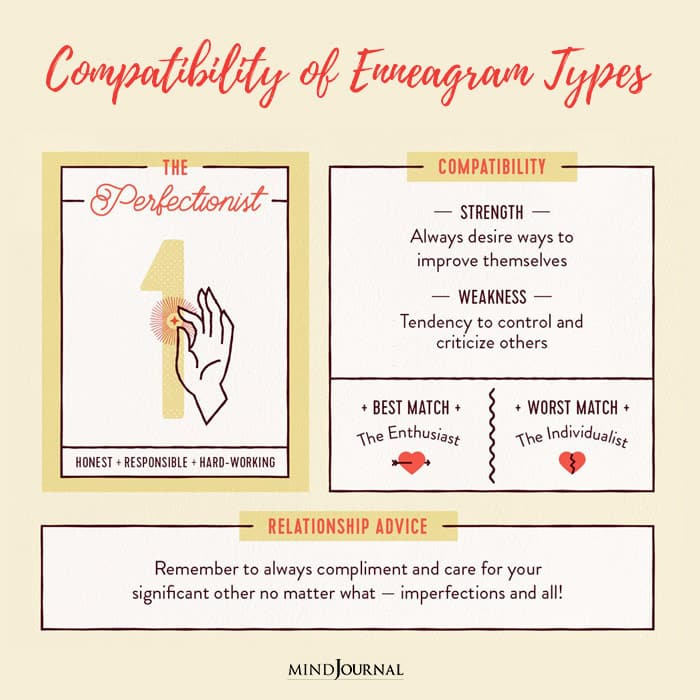 Compatibility of Enneagram Types in Love Which Enneagram Types Go Best Together compatibility1