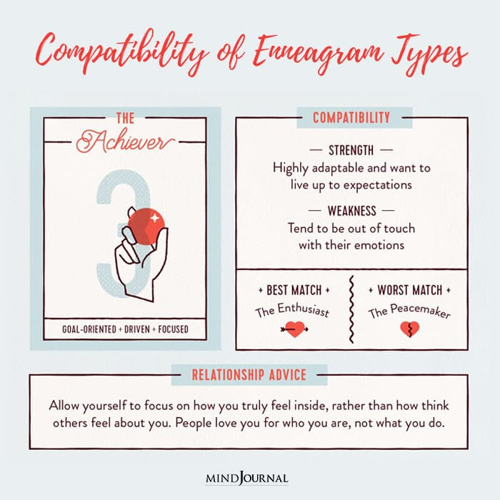 Compatibility of Enneagram Types in Love Which Enneagram Types Go Best Together compatibility3