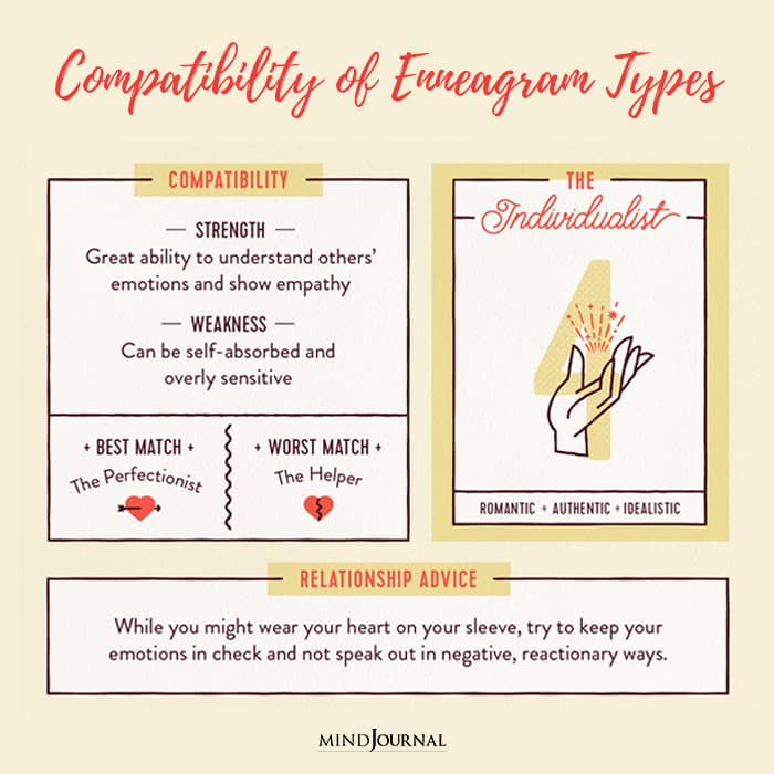 Compatibility of Enneagram Types in Love Which Enneagram Types Go Best Together compatibility4