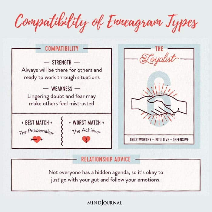 Compatibility of Enneagram Types in Love Which Enneagram Types Go Best Together compatibility6