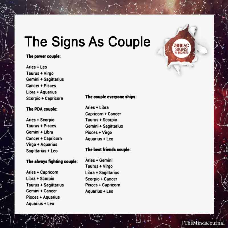 The Signs As Couple