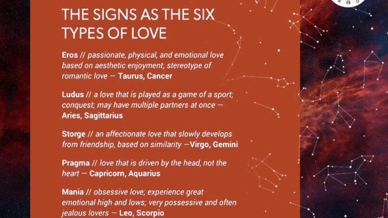 The Signs As The Six Types Of Love