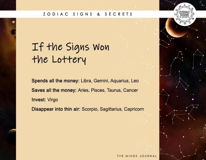 If The Signs Won The Lottery