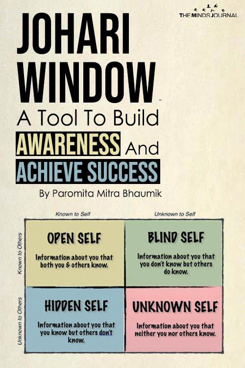 Johari Window- A Tool To Build Awareness And Achieve Success