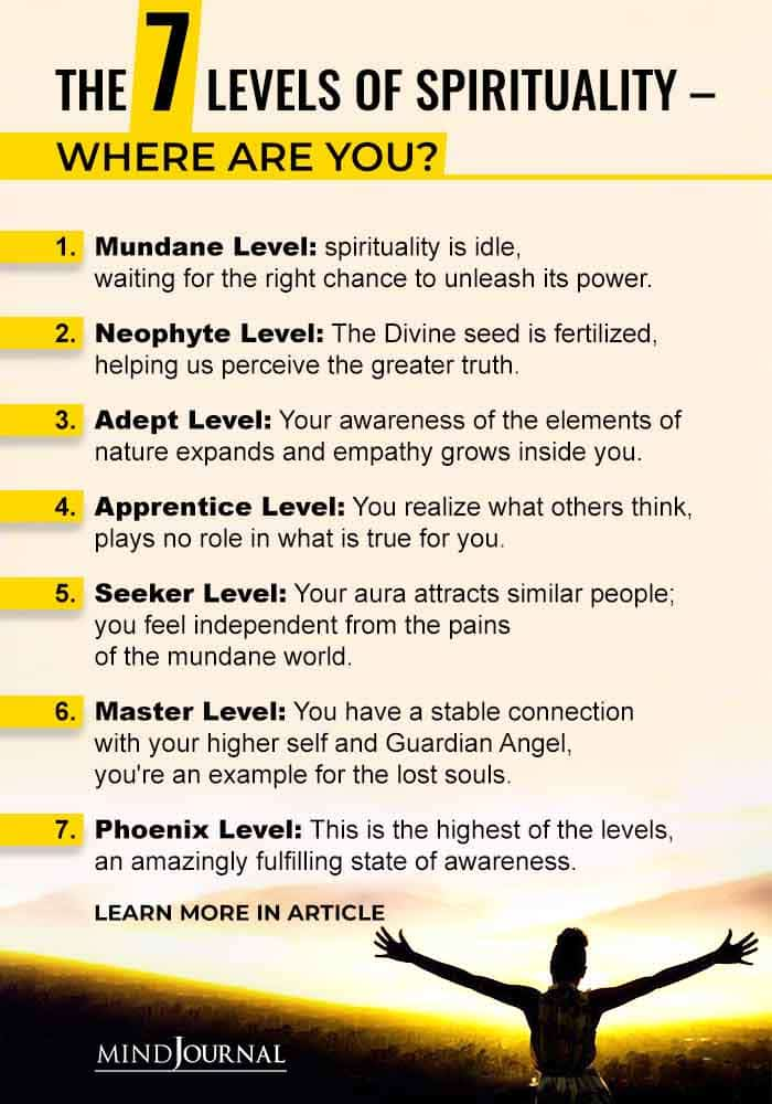 Levels Spirituality Where Are You