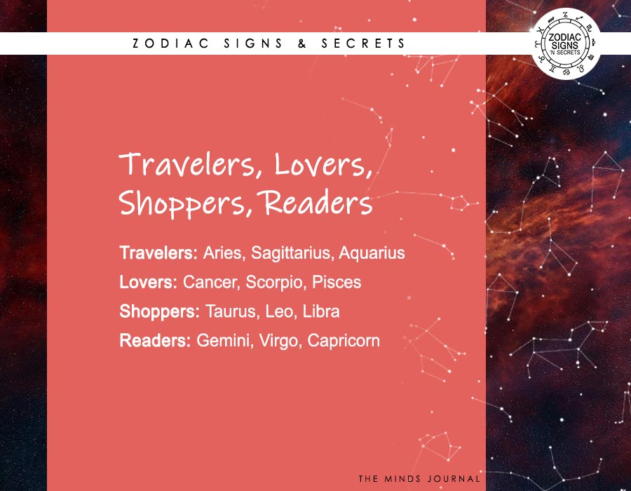 Signs As 'Travelers, Lovers, Shoppers, Readers'