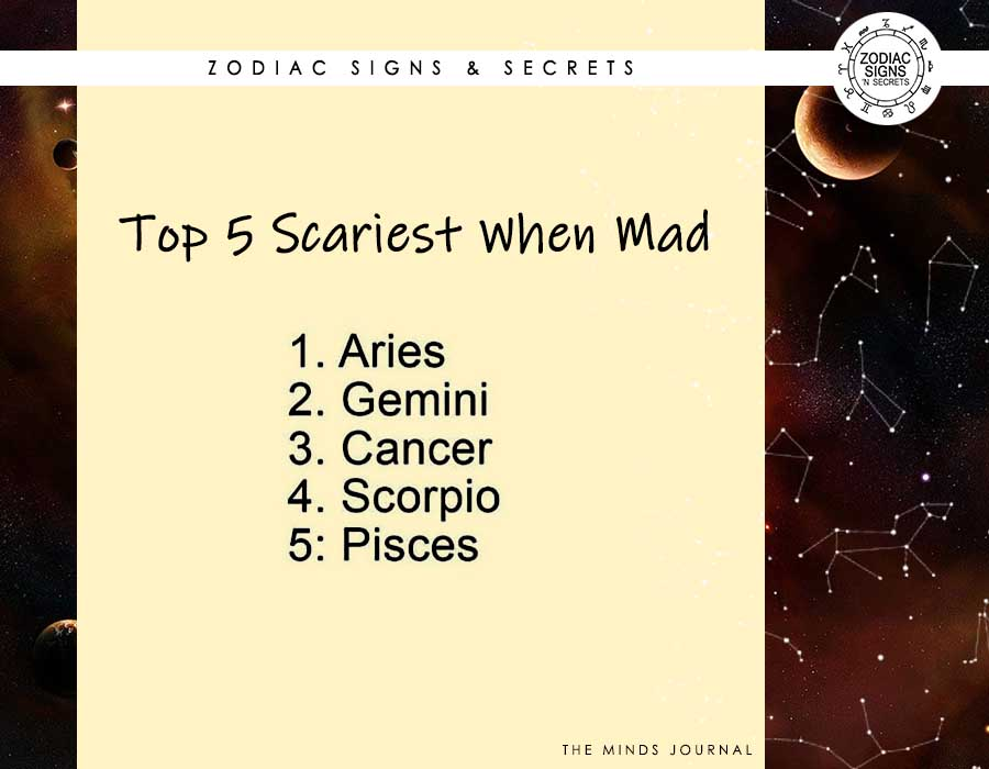 Top Five Scariest Signs When Mad
