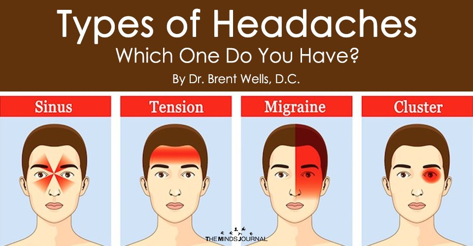 Types of Headaches: Which One Do You Have?