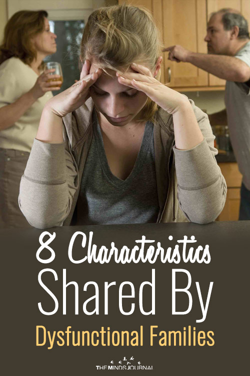 Characteristics Shared Dysfunctional Families pin