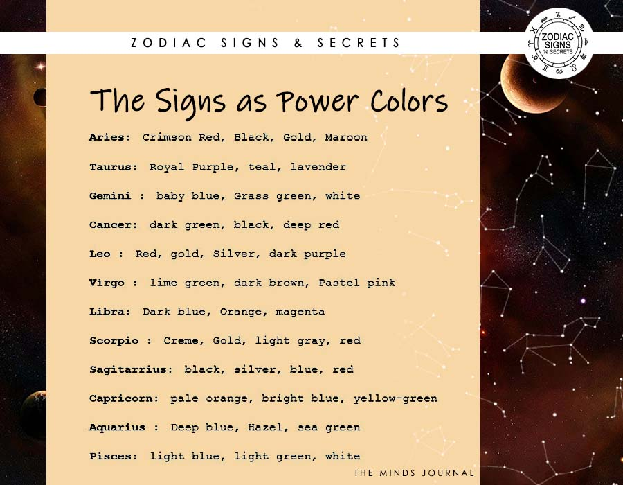 The Signs As Power Colors