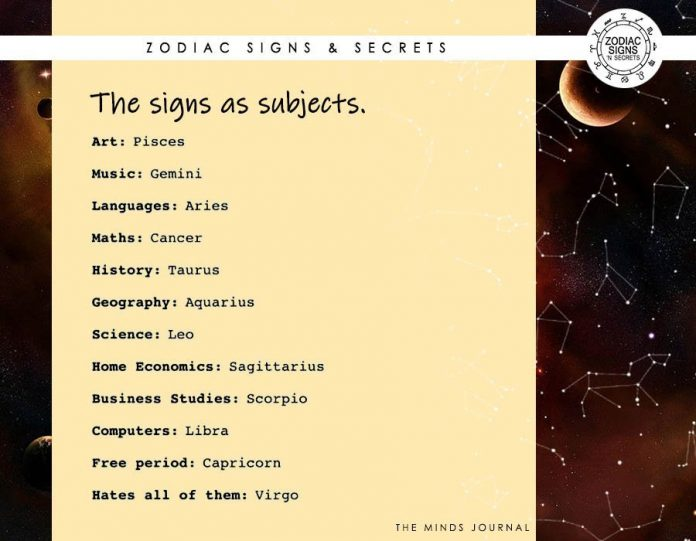 The Signs As Subjects