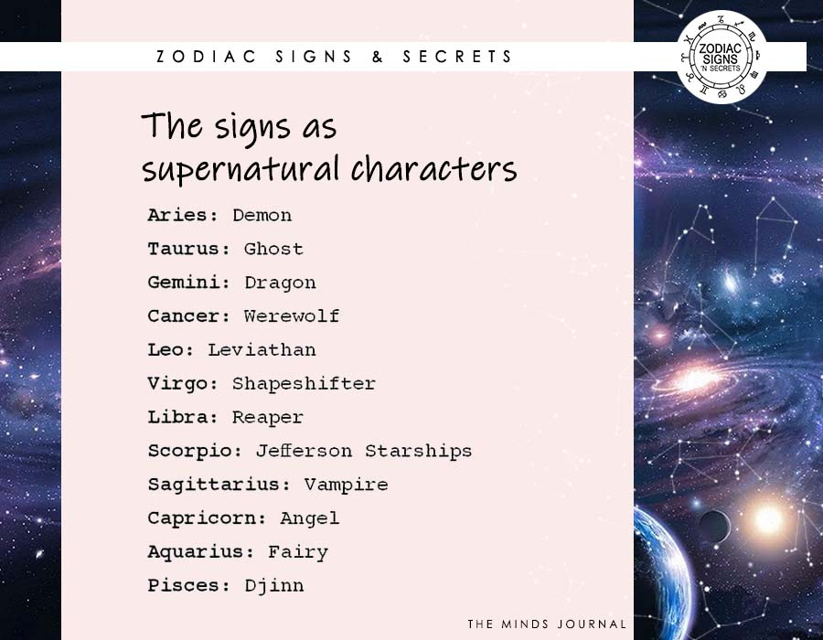 The Signs As Supernatural Characters
