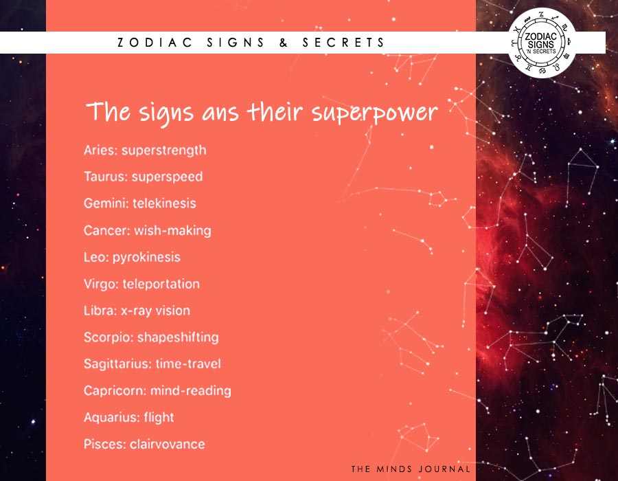 The Signs As Their Superpower