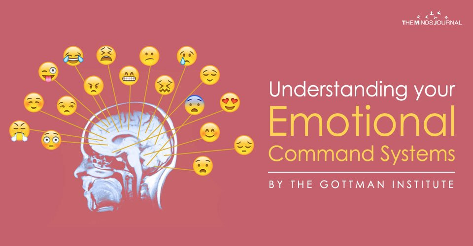 Understanding your Emotional Command Systems