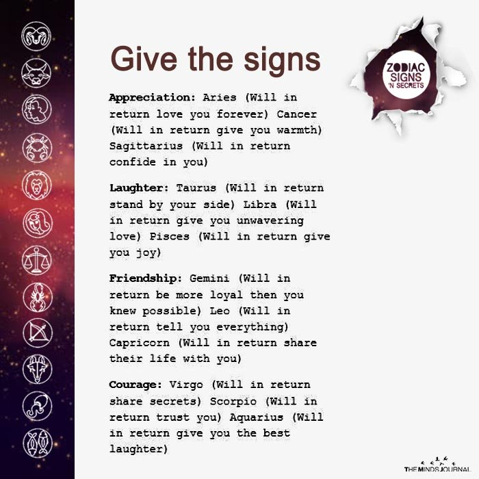 Give The Signs