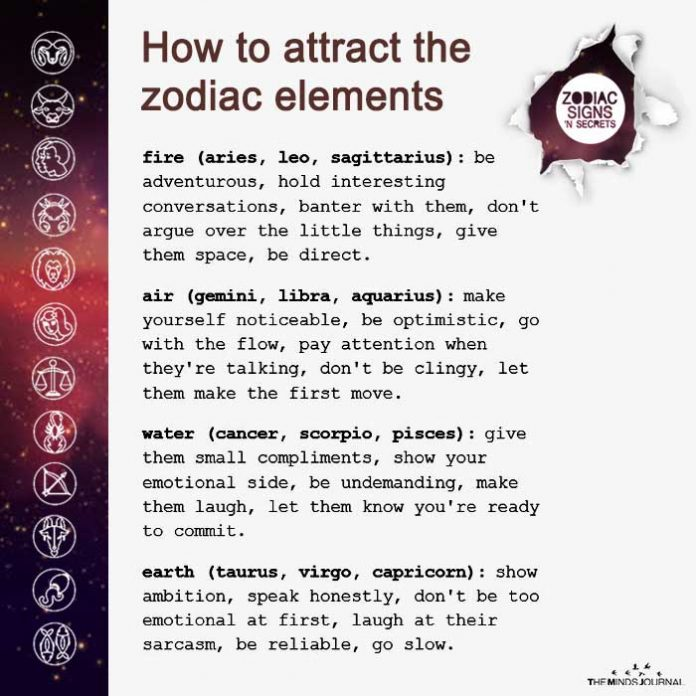 How To Attract The Zodiac Elements