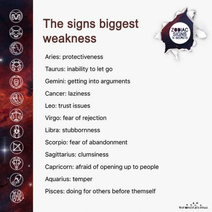 The Signs Biggest Weakness