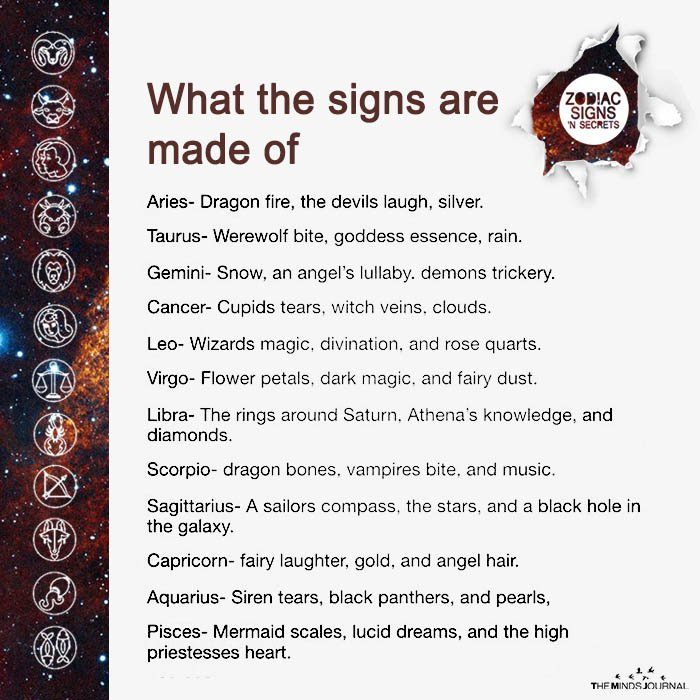 What The Signs Are Made Of