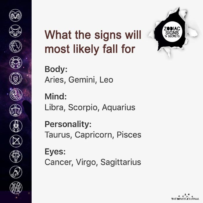 What The Signs Will Most likely Fall for