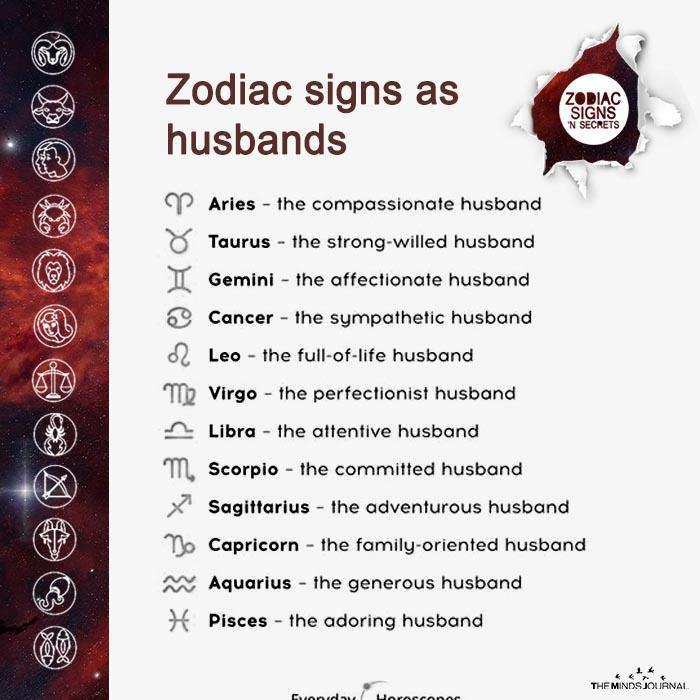 Zodiac Signs As Husbands