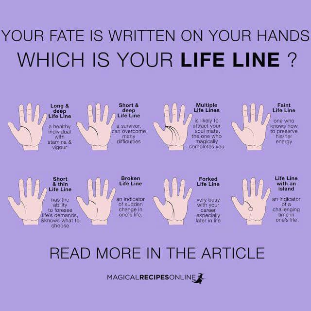 Life line palmistry male