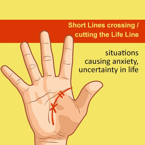 short lines crossingcutting the life line
