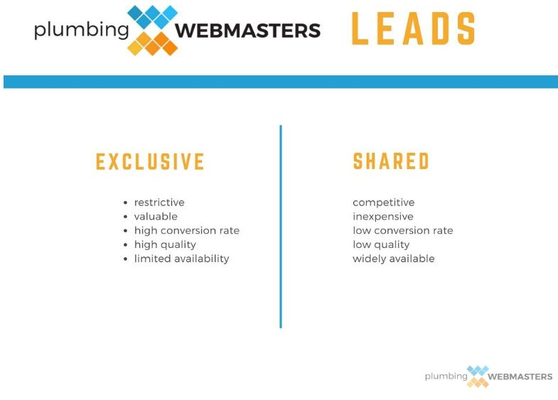 Exclusive plumbing lead marketing and generation