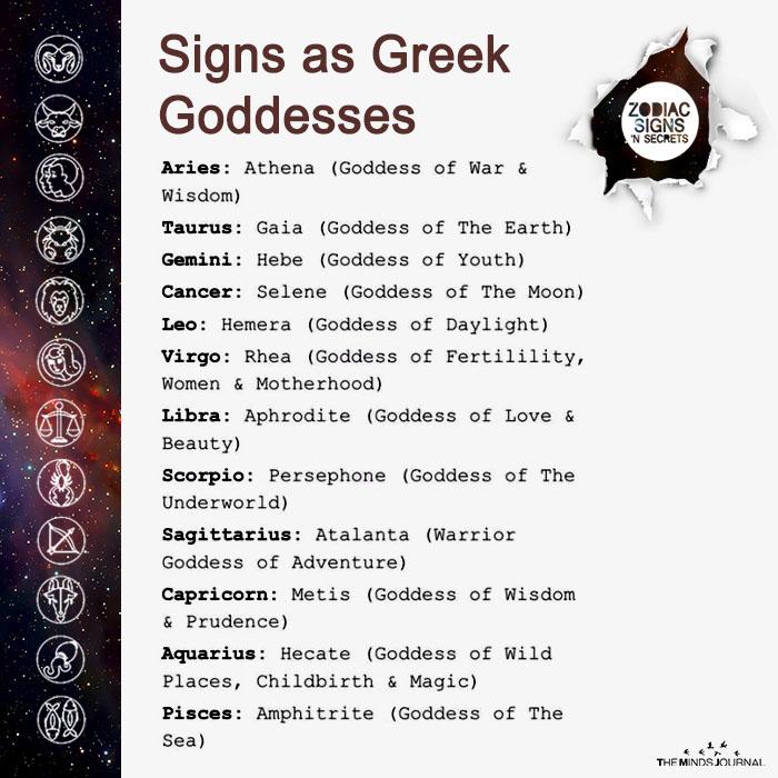Signs As Greek Goddesses