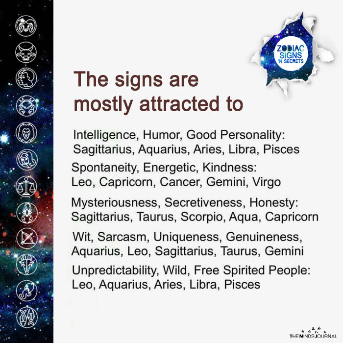 The Signs Are Mostly Attracted To