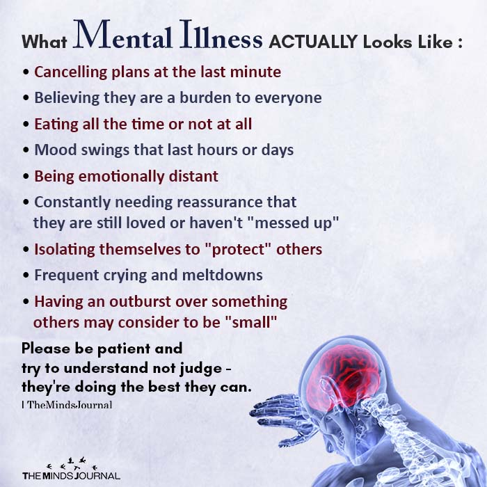 What Mental Illness ACTUALLY Looks Like
