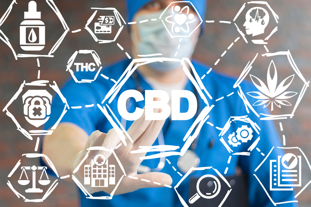 Why CBD Is Being Used For Depression and Anxiety