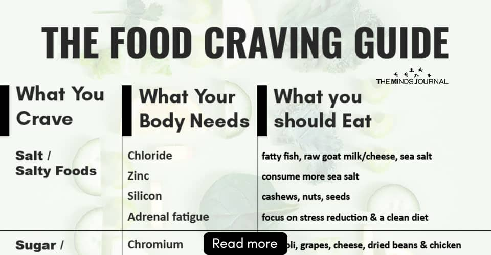 The Food Craving Guide: What You Think You Want But What Your Body Actually Needs