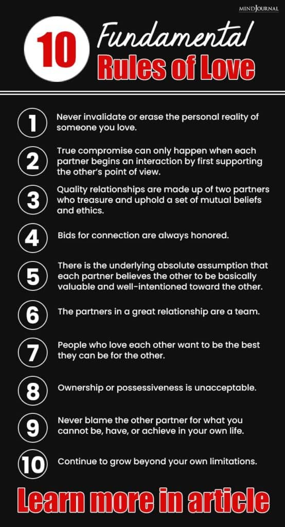 Ten Fundamental Rules of Love infographic