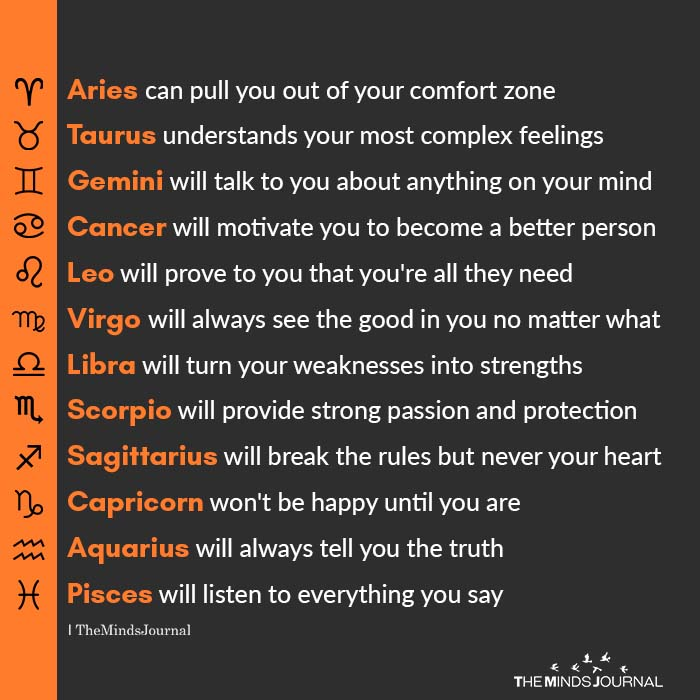 Unique qualities of the signs