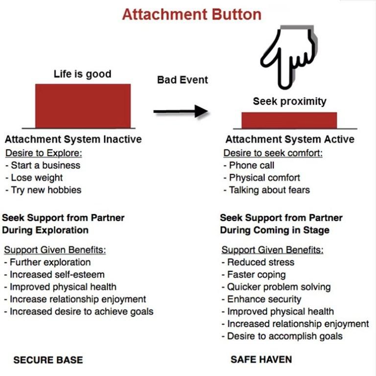 attachment button