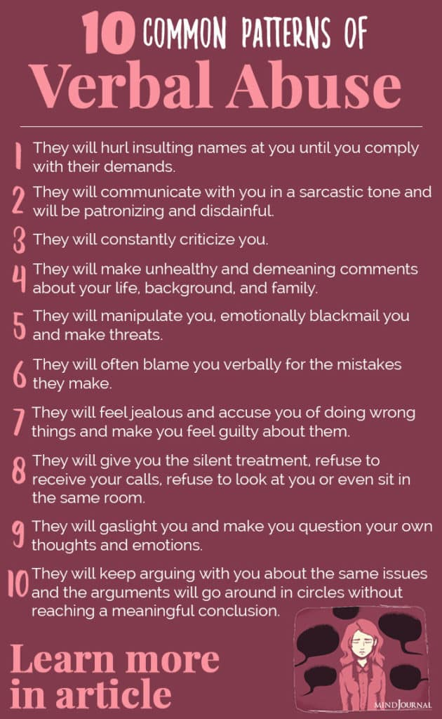 patterns of verbal abuse info