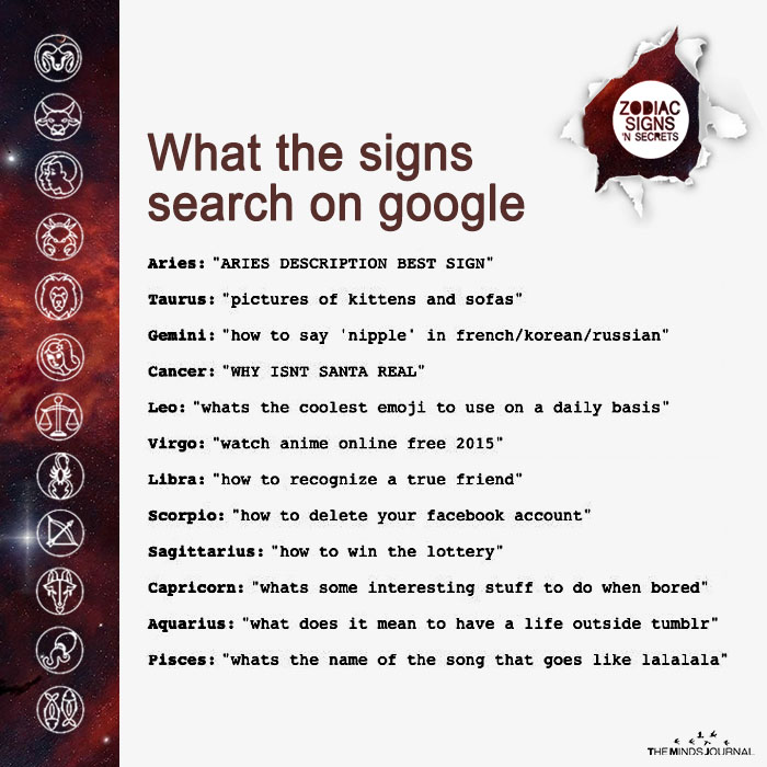 what the signs search on google