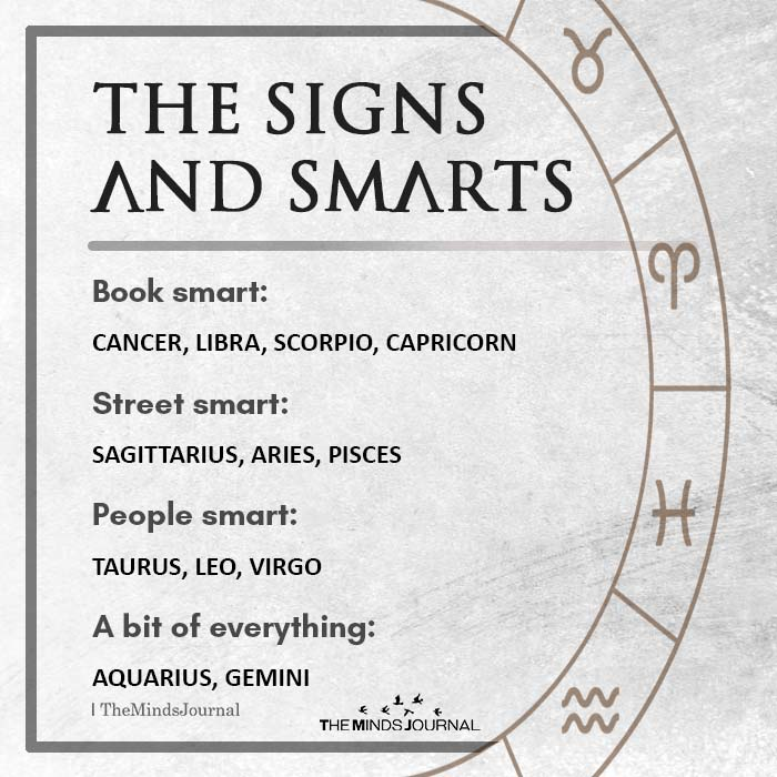 The Signs and Smarts