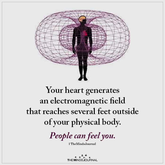 Your Heart Generates an Electromagnetic Field