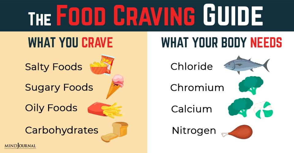 the food craving guide