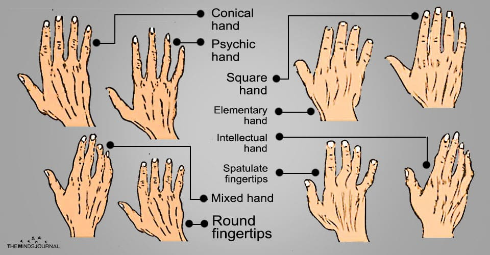 Meaning of Hand and finger shapes