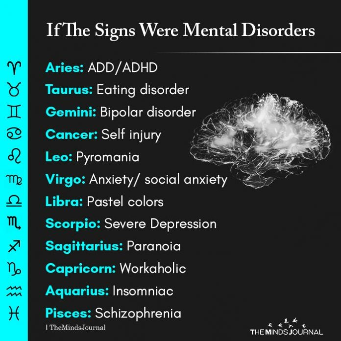 If The Signs Were Mental Disorders