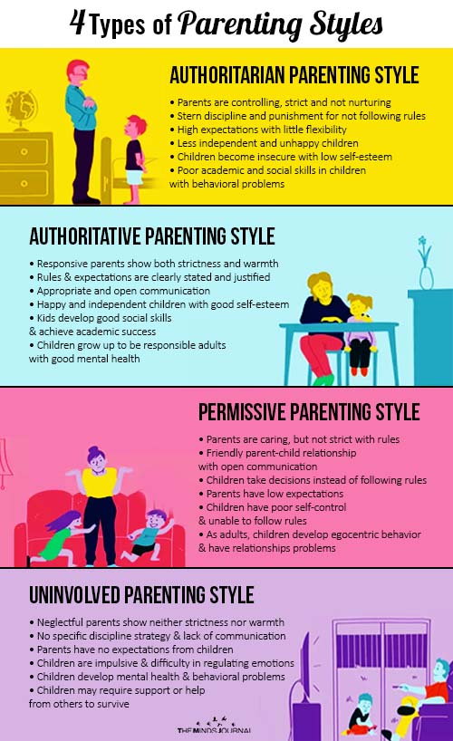4 Types Of Parenting Styles In Psychology: What Kind Of A Parent Are You?